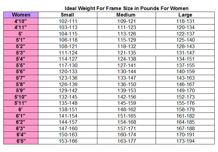 weight and height chart female